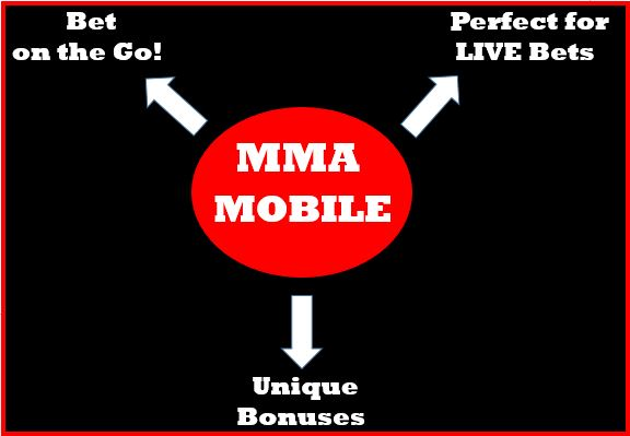 MMA Mobile Bets