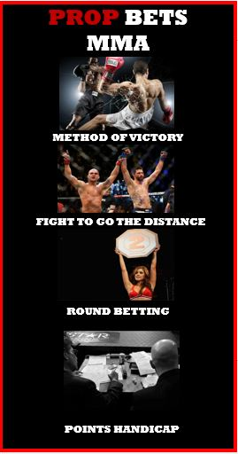 MMA Prop Bets